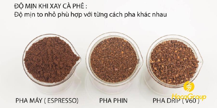 Mọi phương pháp pha cà phê điều có sự ảnh hưởng của độ mịn cà phê